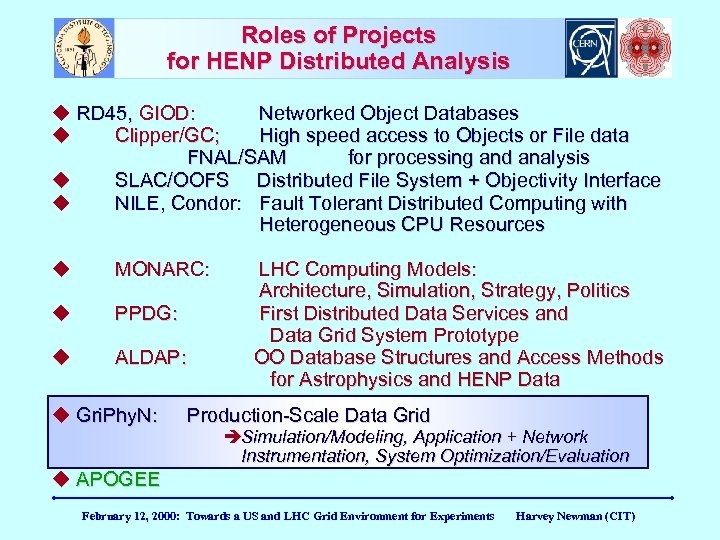 Roles of Projects for HENP Distributed Analysis RD 45, GIOD: Networked Object Databases Clipper/GC;