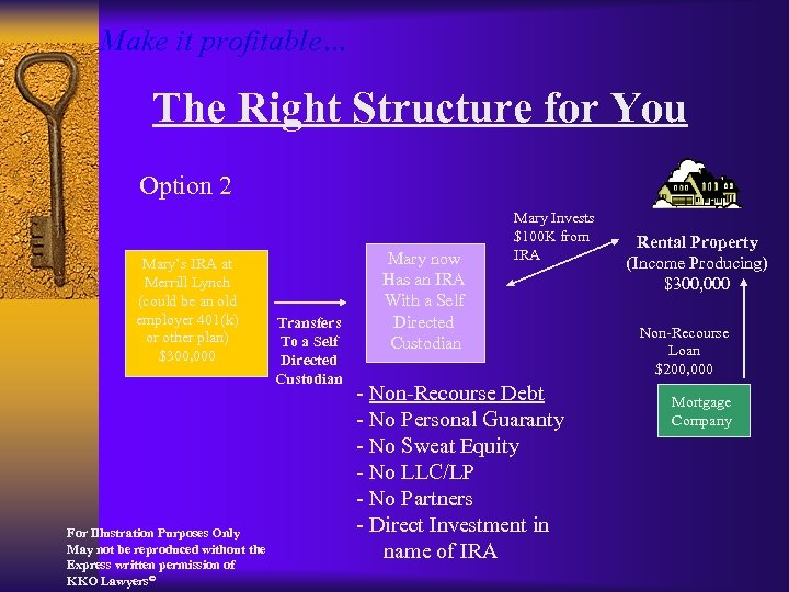 Make it profitable… The Right Structure for You Option 2 Mary's IRA at Merrill