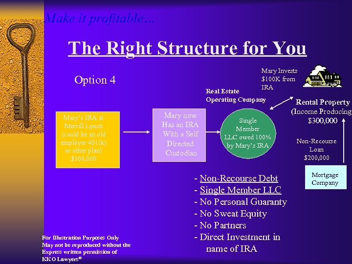 Make it profitable… The Right Structure for You Mary Invests $100 K from IRA