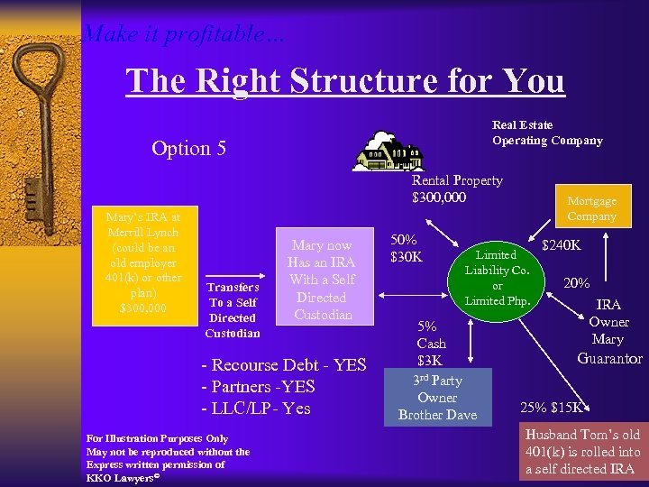 Make it profitable… The Right Structure for You Real Estate Operating Company Option 5