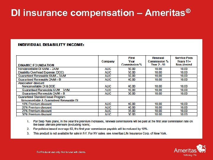 DI insurance compensation – Ameritas® For Producer use only. Not for use with clients.