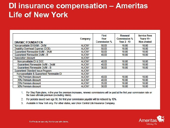 DI insurance compensation – Ameritas Life of New York For Producer use only. Not
