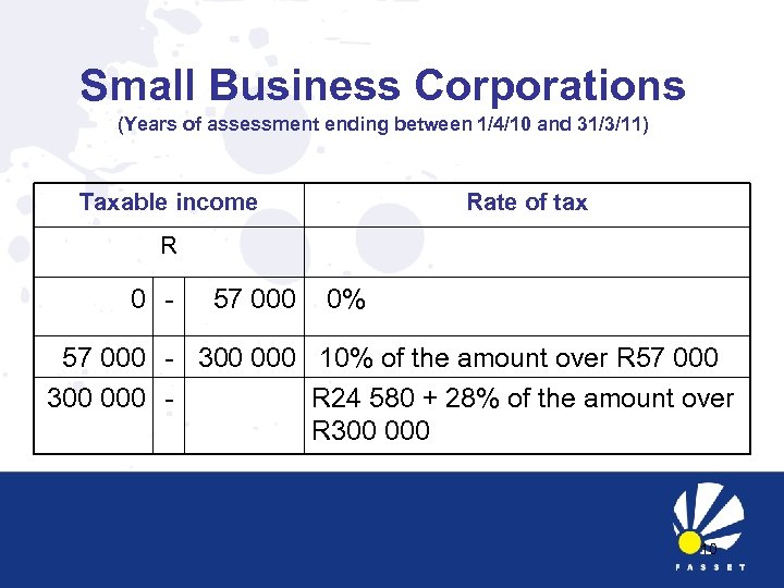 Small Business Corporations (Years of assessment ending between 1/4/10 and 31/3/11) Taxable income R