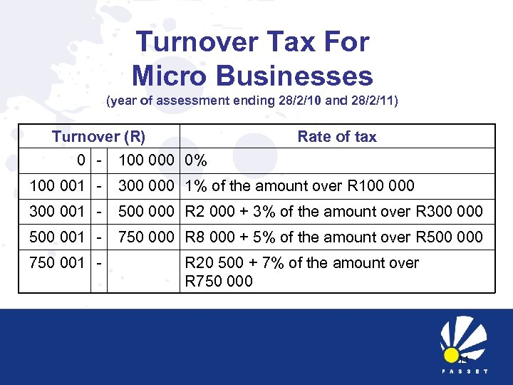 Turnover Tax For Micro Businesses (year of assessment ending 28/2/10 and 28/2/11) Turnover (R)