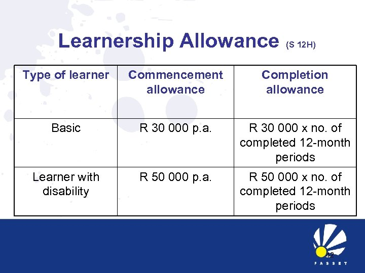 Learnership Allowance (S 12 H) Type of learner Commencement allowance Completion allowance Basic R