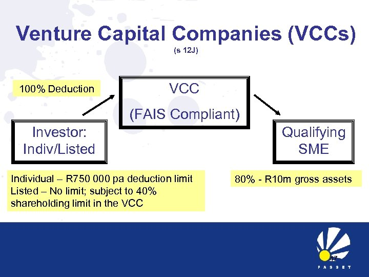 Venture Capital Companies (VCCs) (s 12 J) 100% Deduction VCC (FAIS Compliant) Investor: Indiv/Listed