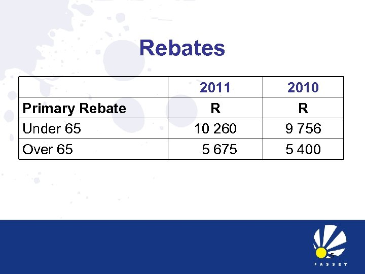 Rebates Primary Rebate Under 65 Over 65 2011 R 10 260 5 675 2010