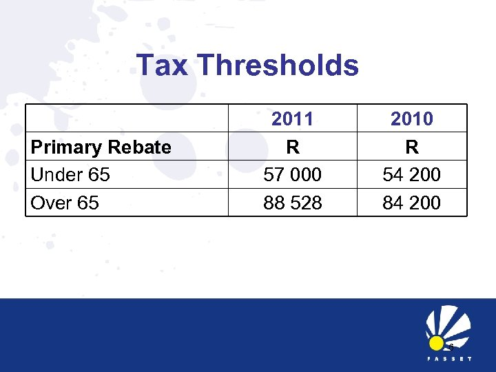 Tax Thresholds Primary Rebate Under 65 Over 65 2011 R 57 000 88 528