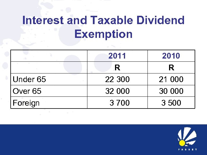 Interest and Taxable Dividend Exemption Under 65 Over 65 Foreign 2011 R 22 300