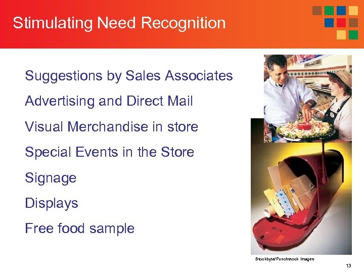 Stimulating Need Recognition Suggestions by Sales Associates Advertising and Direct Mail Visual Merchandise in