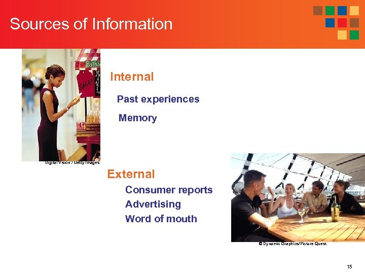 Sources of Information Internal Past experiences Memory Digital Vision / Getty Images External Consumer