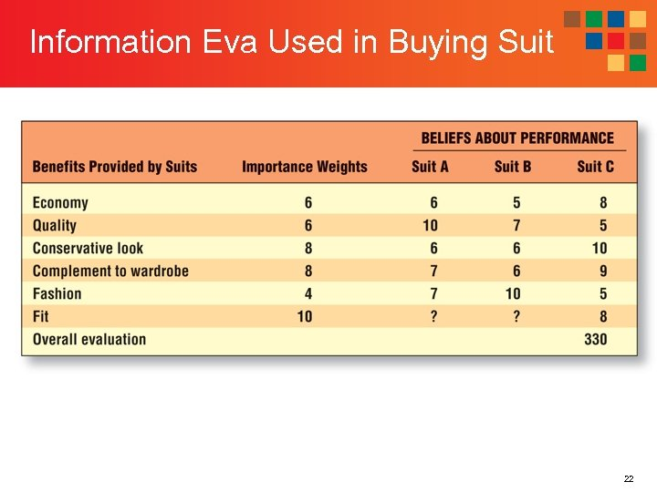 Information Eva Used in Buying Suit 22