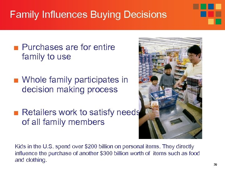 Family Influences Buying Decisions ■ Purchases are for entire family to use ■ Whole