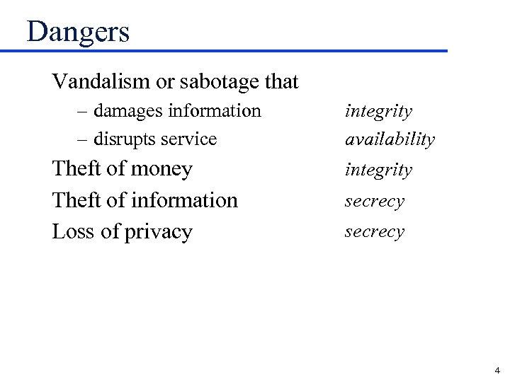 Dangers Vandalism or sabotage that – damages information – disrupts service Theft of money