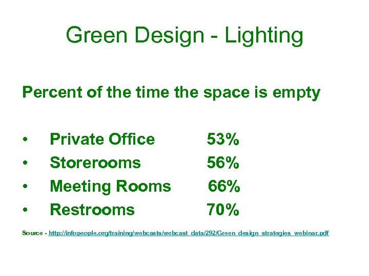 Green Design - Lighting Percent of the time the space is empty • •