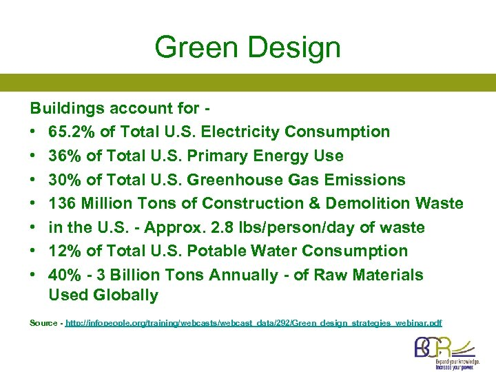 Green Design Buildings account for • 65. 2% of Total U. S. Electricity Consumption