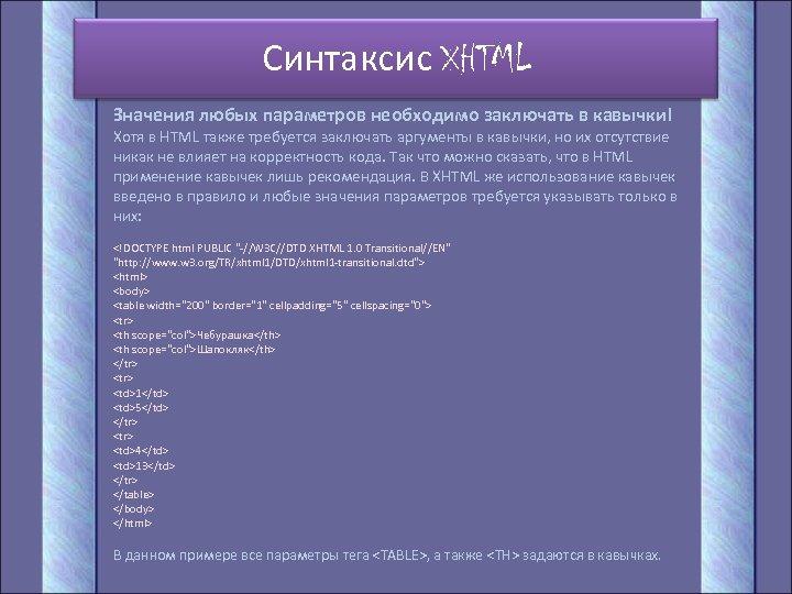 Синтаксис XHTML Значения любых параметров необходимо заключать в кавычки! Хотя в HTML также требуется
