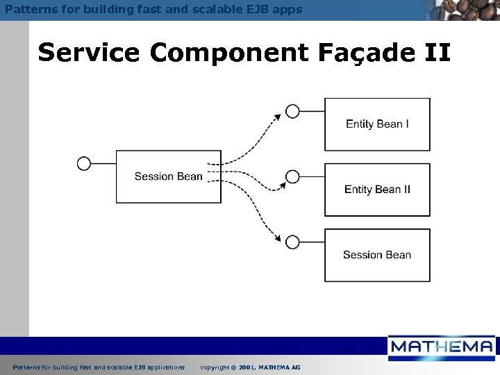 Patterns for building fast and scalable EJB apps Service Component Façade II Patterns for