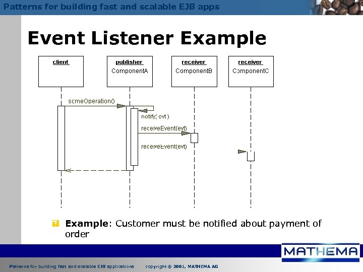 Patterns for building fast and scalable EJB apps Event Listener Example = Example: Customer