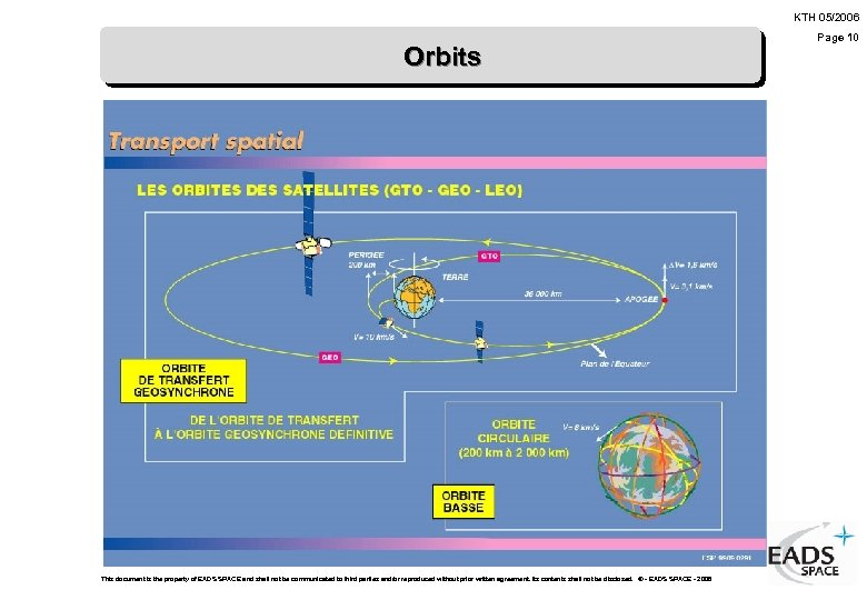 KTH 05/2006 Orbits This document is the property of EADS SPACE and shall not