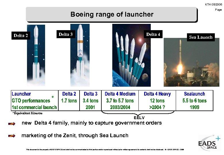 KTH 05/2006 Page Boeing range of launcher Delta 3 Delta 2 Delta 4 *