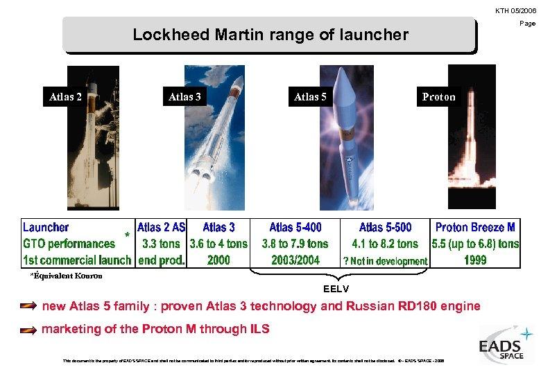 KTH 05/2006 Page Lockheed Martin range of launcher Atlas 3 Atlas 2 Atlas 5