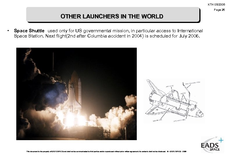KTH 05/2006 Page 25 OTHER LAUNCHERS IN THE WORLD • Space Shuttle used only