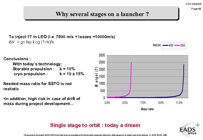 KTH 05/2006 Page 42 Why several stages on a launcher ? To inject 1