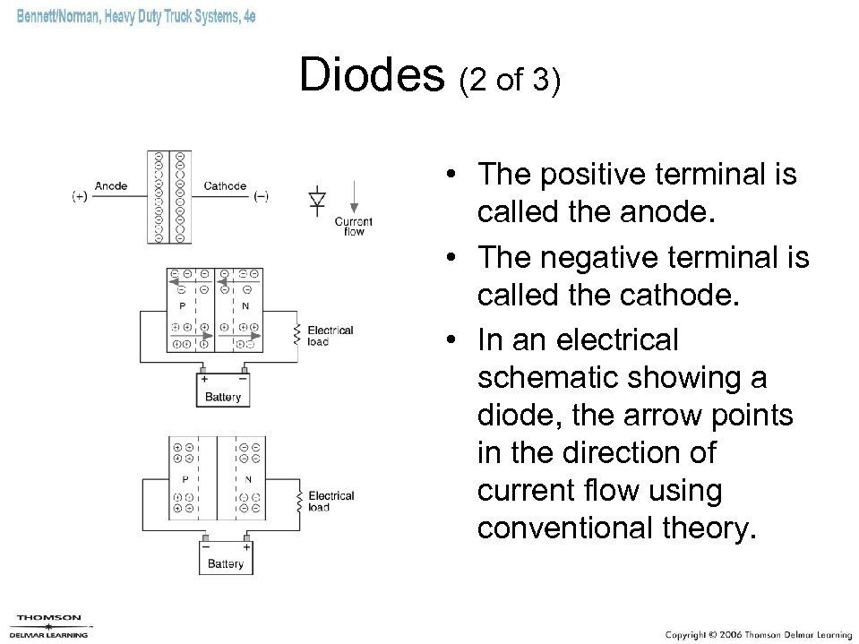 Diodes (2 of 3) • The positive terminal is called the anode. • The