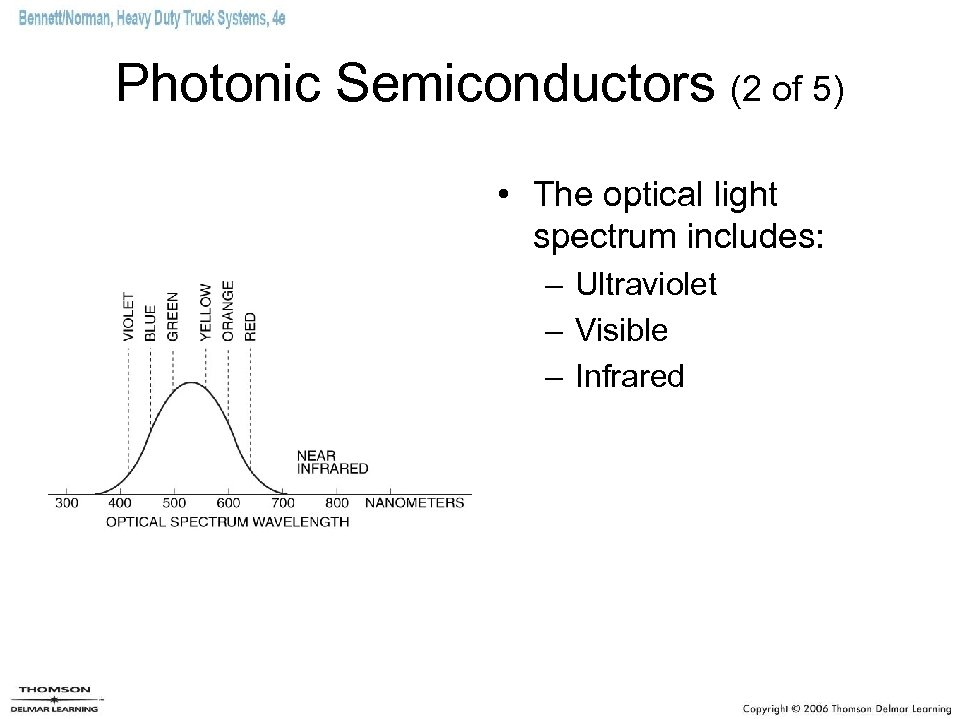 Photonic Semiconductors (2 of 5) • The optical light spectrum includes: – Ultraviolet –