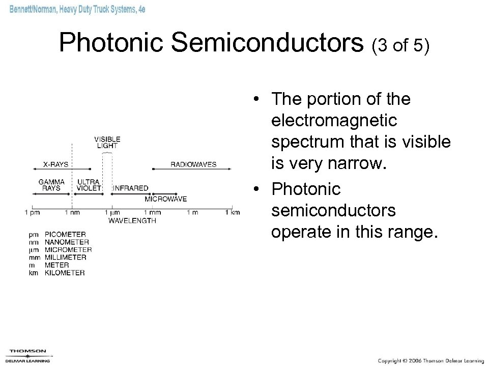 Photonic Semiconductors (3 of 5) • The portion of the electromagnetic spectrum that is