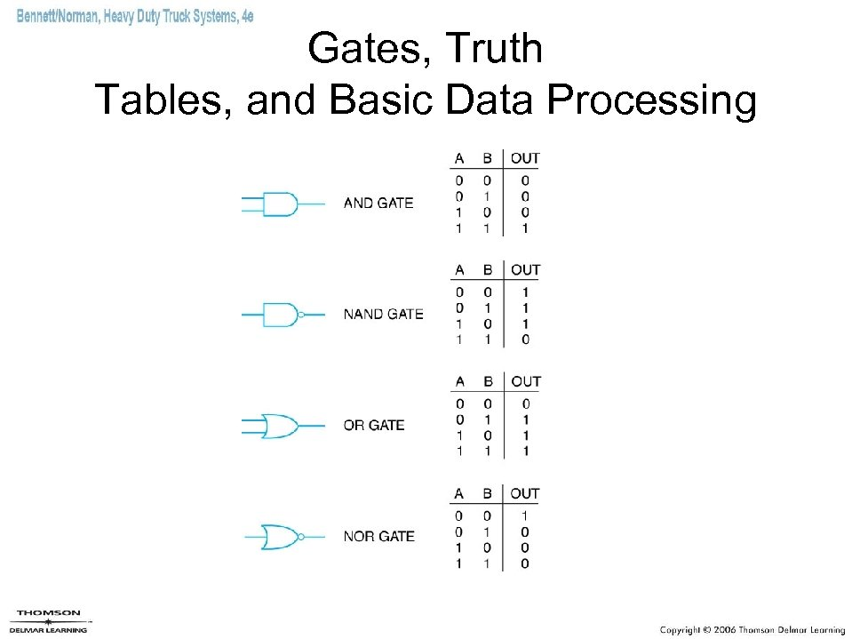 Gates, Truth Tables, and Basic Data Processing