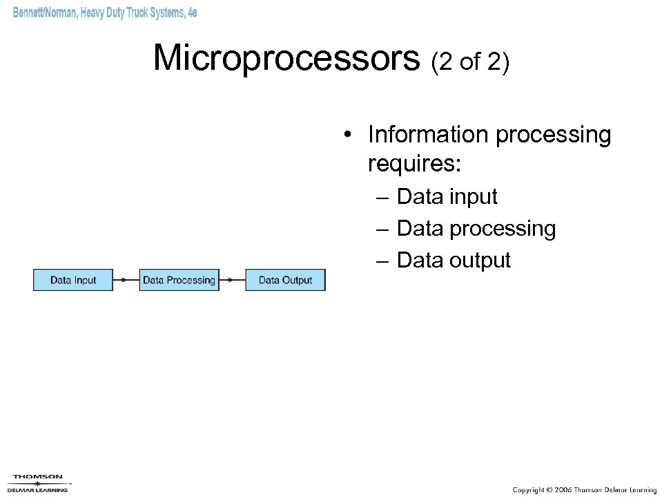 Microprocessors (2 of 2) • Information processing requires: – Data input – Data processing