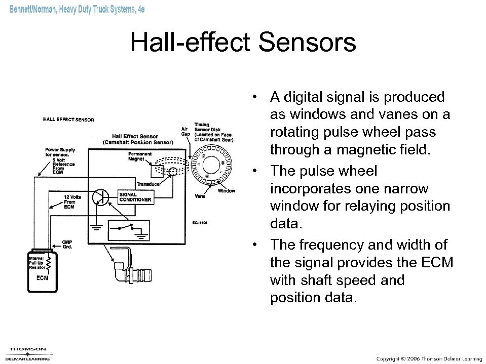 Hall-effect Sensors • A digital signal is produced as windows and vanes on a