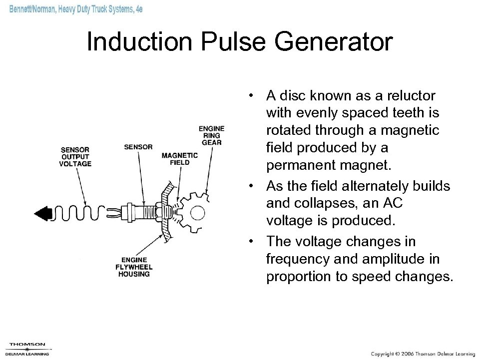 Induction Pulse Generator • A disc known as a reluctor with evenly spaced teeth