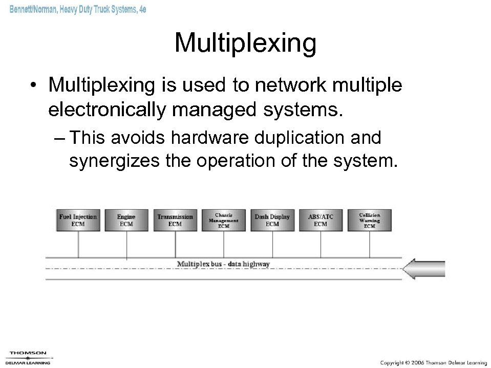 Multiplexing • Multiplexing is used to network multiple electronically managed systems. – This avoids