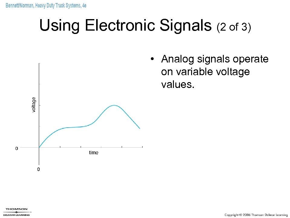 Using Electronic Signals (2 of 3) • Analog signals operate on variable voltage values.