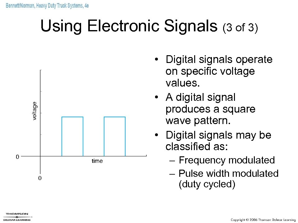 Using Electronic Signals (3 of 3) • Digital signals operate on specific voltage values.