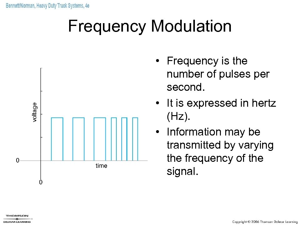 Frequency Modulation • Frequency is the number of pulses per second. • It is