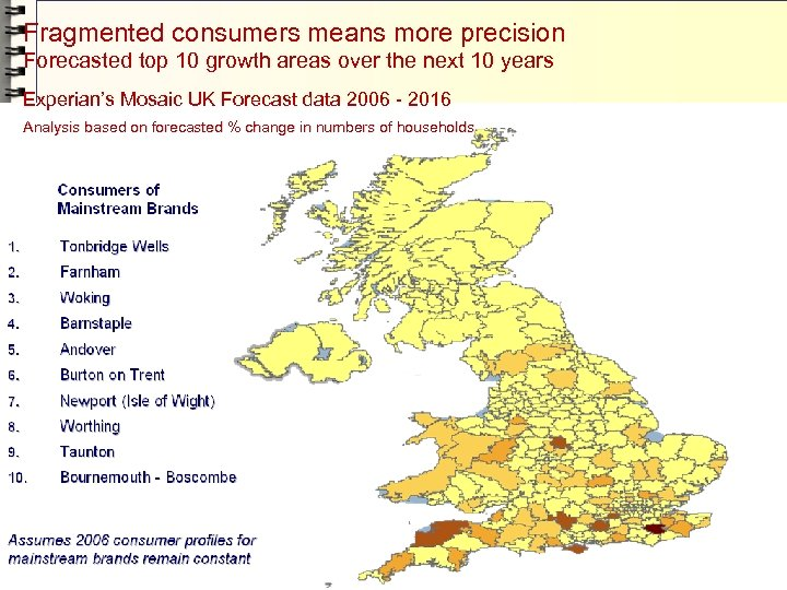 Fragmented consumers means more precision Forecasted top 10 growth areas over the next 10