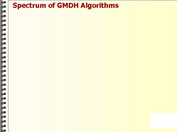Spectrum of GMDH Algorithms