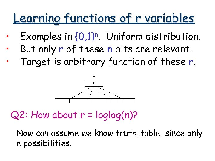 Learning functions of r variables • • • Examples in {0, 1}n. Uniform distribution.