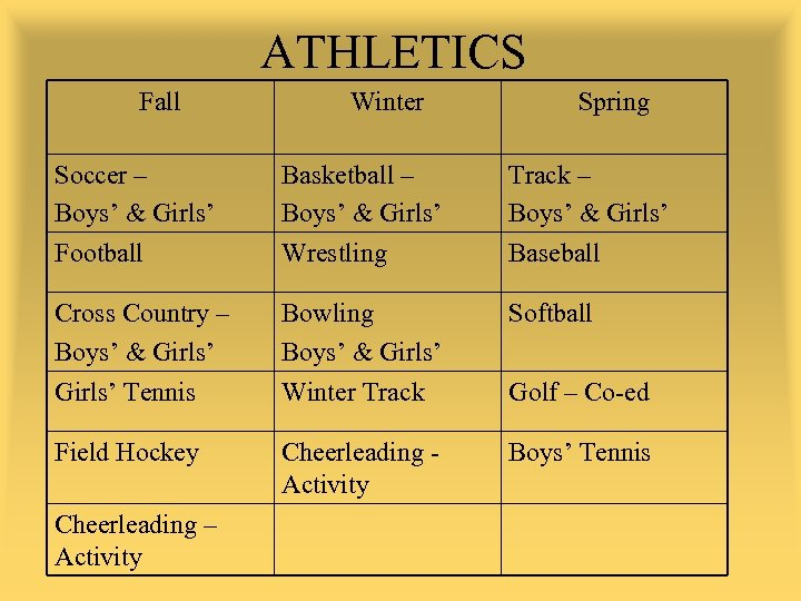 ATHLETICS Fall Winter Spring Soccer – Boys' & Girls' Basketball – Boys' & Girls'