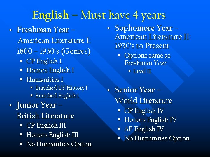 English – Must have 4 years § Freshman Year – American Literature I: 1800