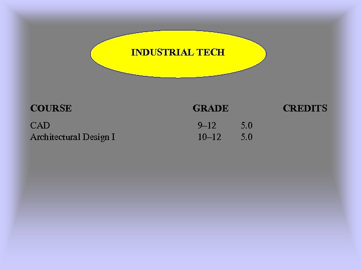 INDUSTRIAL TECH COURSE CAD Architectural Design I GRADE 9– 12 10– 12 CREDITS 5.