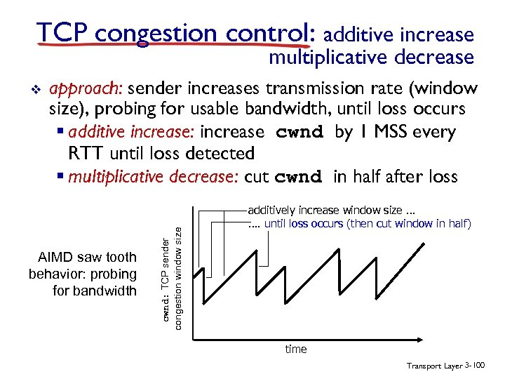 TCP congestion control: additive increase multiplicative decrease approach: sender increases transmission rate (window size),