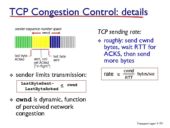 TCP Congestion Control: details sender sequence number space cwnd last byte ACKed v last