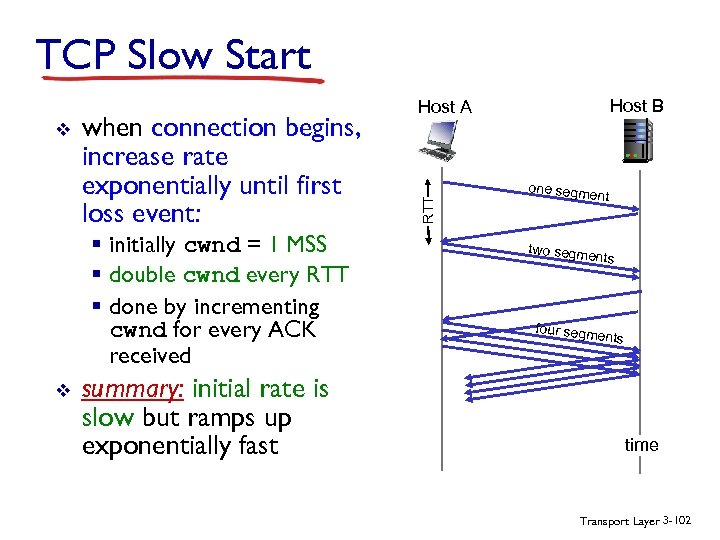 TCP Slow Start when connection begins, increase rate exponentially until first loss event: §