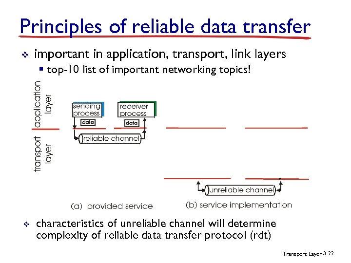 Principles of reliable data transfer v important in application, transport, link layers § top-10