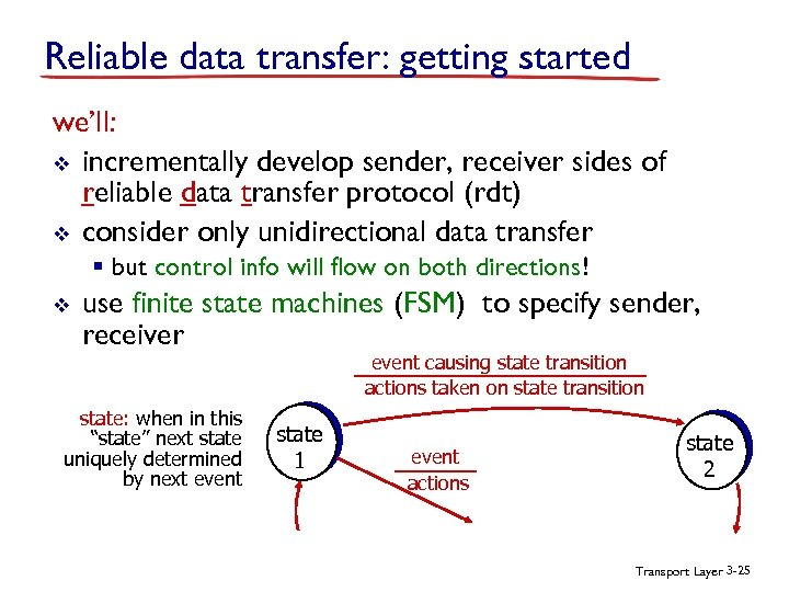 Reliable data transfer: getting started we'll: v incrementally develop sender, receiver sides of reliable